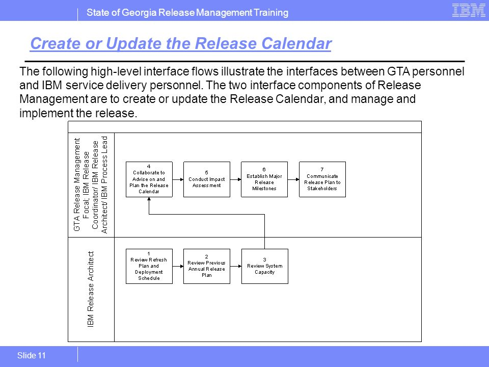 the release process of the federal The acknowledgment process is the department's administrative process by  which petitioning groups that meet the criteria are given federal  acknowledgment.