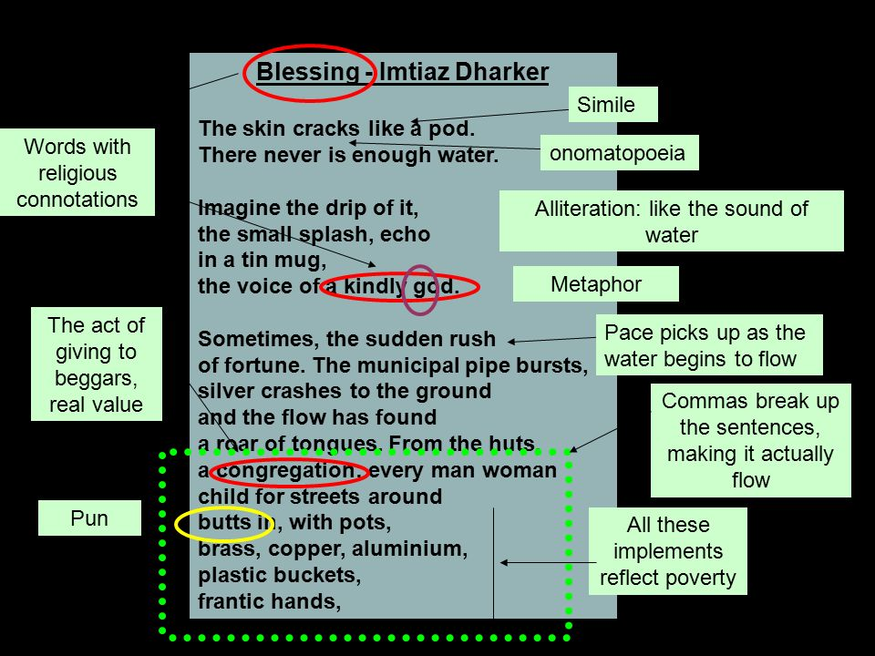 Analysis of Poem This Room by Imtiaz Dharker
