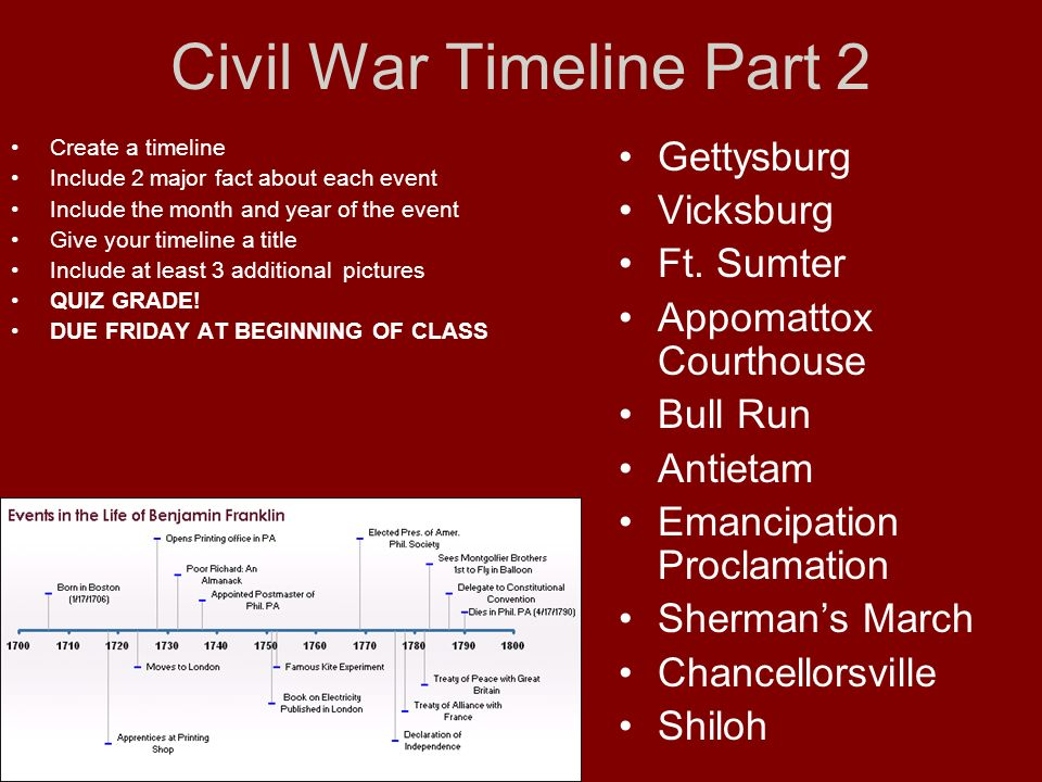 Trigger Events of the Civil War