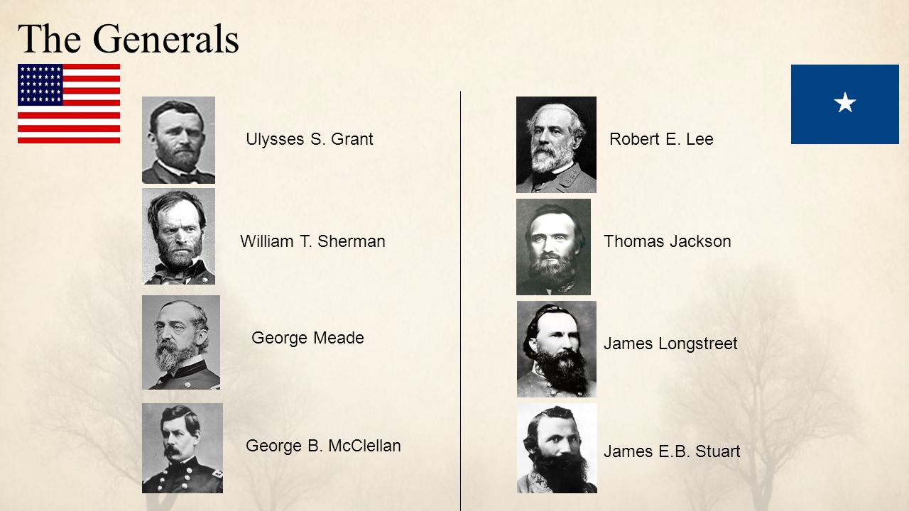 A comparison of generals ulysses s grant and robert e lee in the american civil war