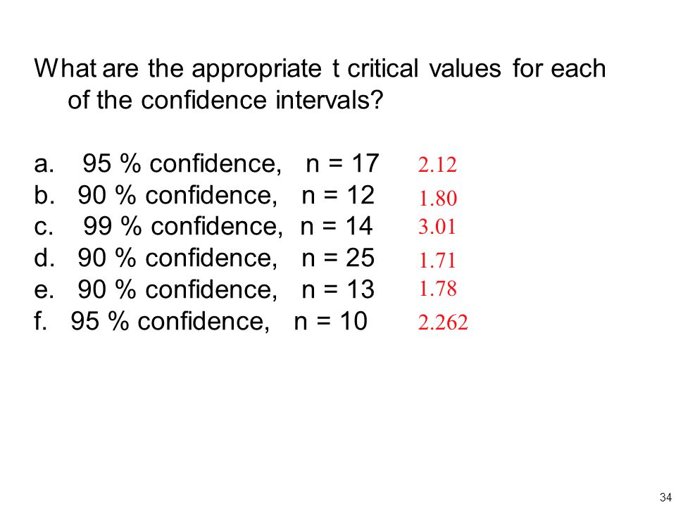 Use of chebyshev s theorem to determine confidence for T table 99 confidence interval