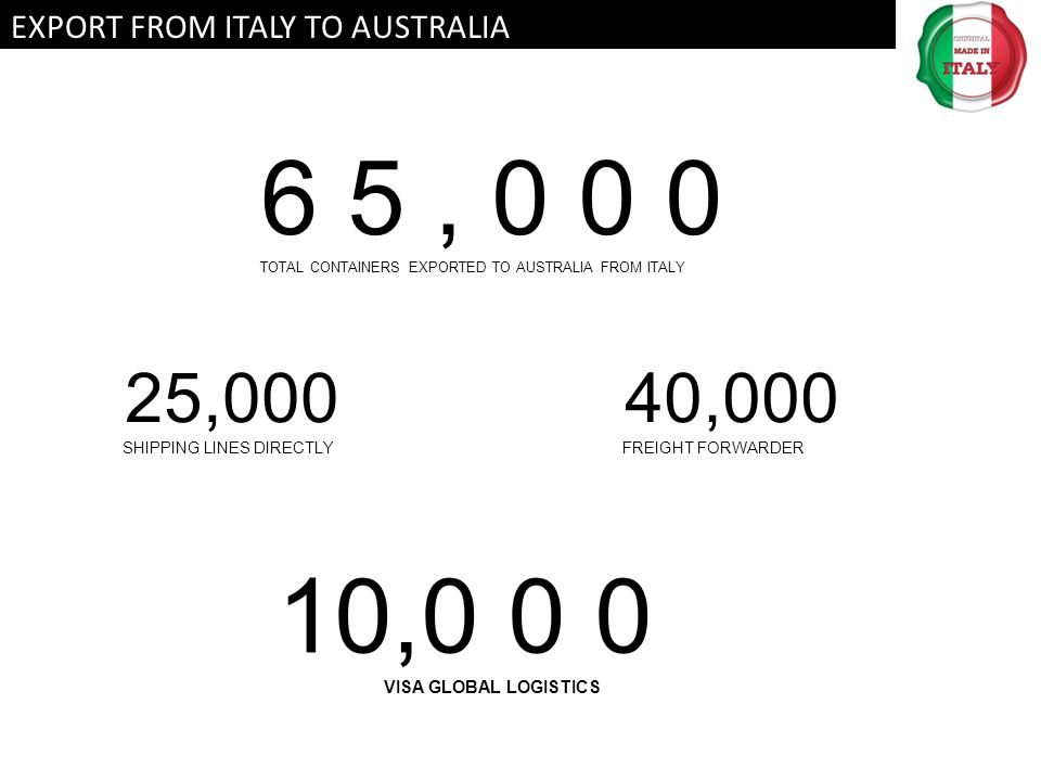 6 5 , 0 0 0 10,0 0 0 EXPORT FROM ITALY TO AUSTRALIA 25,000 40,000