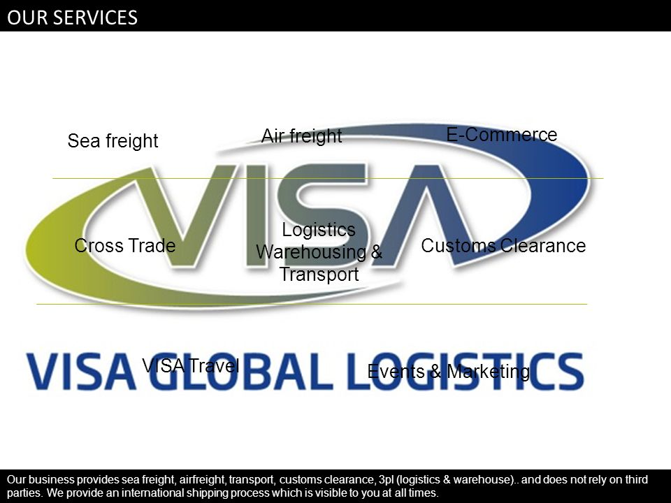 Logistics Warehousing & Transport