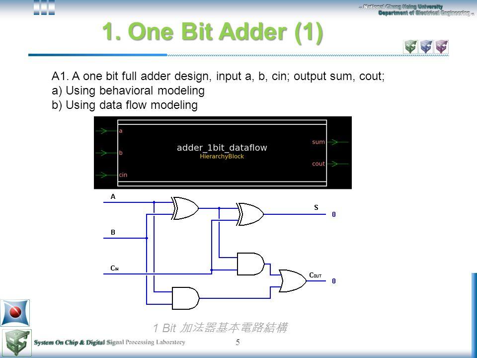 Schematic Circuit Description