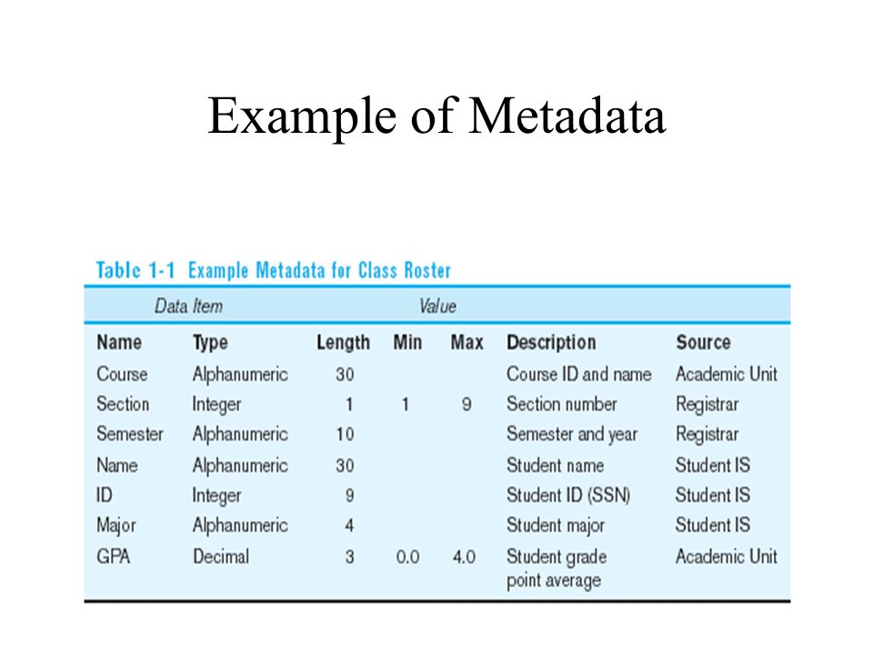 Example of Metadata