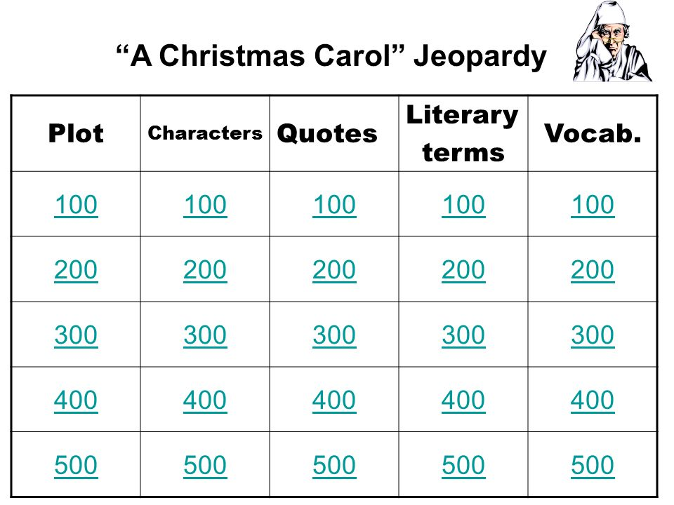 """A Christmas Carol"""" Review - ppt video online download"""