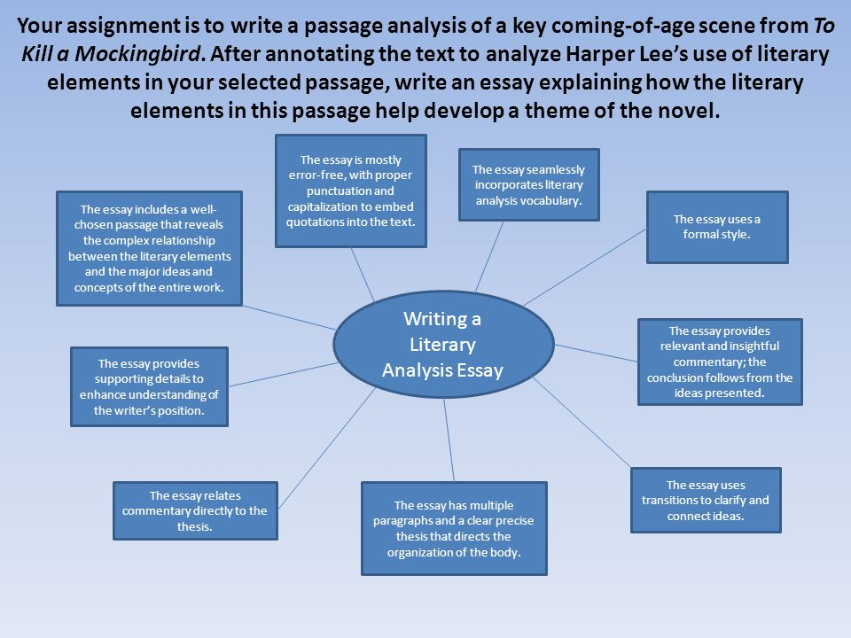 English I Honorsapril  Ppt Video Online Download Your Assignment Is To Write A Passage Analysis Of A Key Comingofage