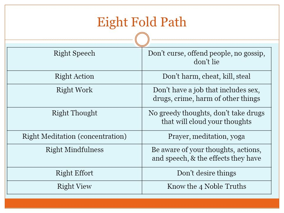 Today's Vocab 8 Fold Path: Steps a Buddhist must follow to reach ...