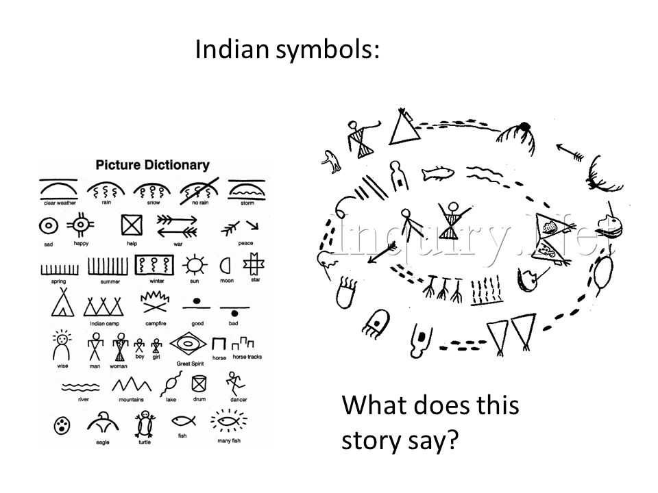 List Of Synonyms And Antonyms Of The Word Indian Symbols
