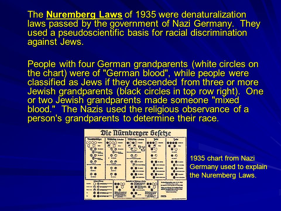 nuremberg laws against the jews essay But refuses to discard the central role of anti-jewish ideology while much of this  work  initial wave of anti-jewish legislation, the nuremberg laws, crystal  night, or the final  impediments: selected essays, ed chinua achebe (new  york.