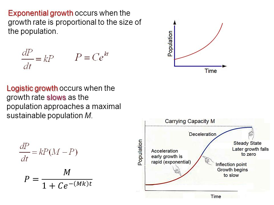 how to get growth rate of population