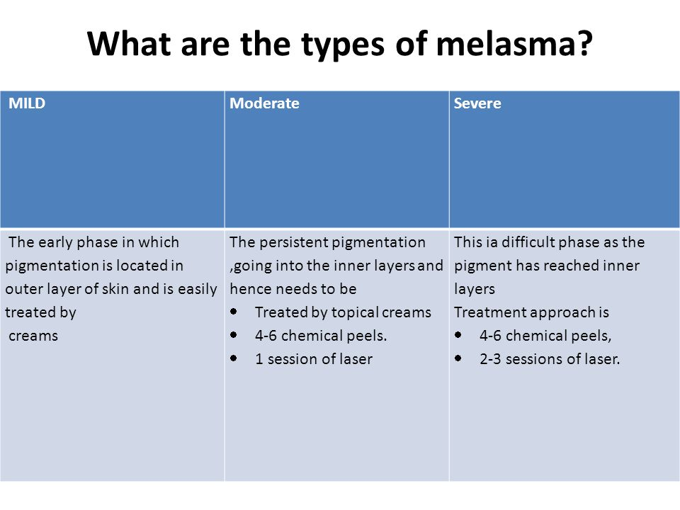 Melasma Ppt Video Online Download