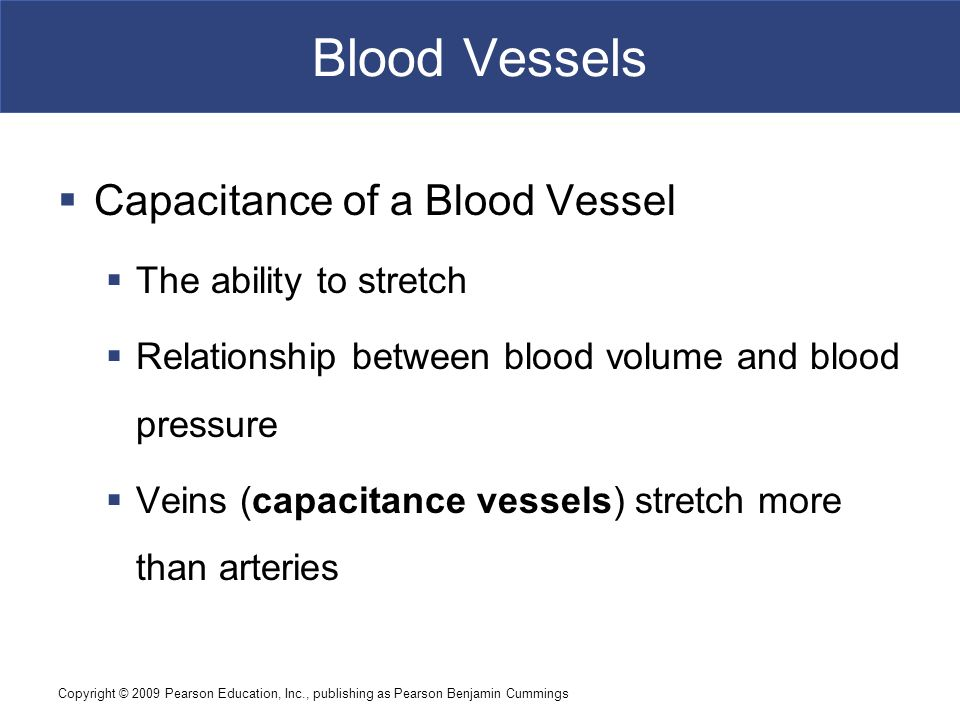 blood volume and pressure relationship
