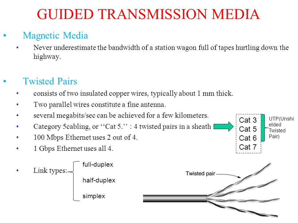 guided transmission media Guided media guided media, which are those that provide a conduit from one device to another, include twisted-pair cable, coaxial cable, and fiber-optic cable.