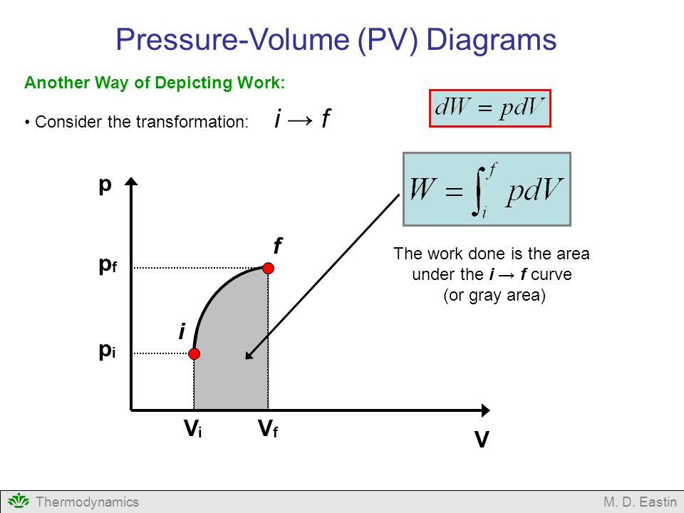 first law of thermodynamics - ppt video online download on cycle pv diagram thermo
