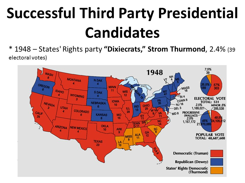 congressional ethics and third party candidates in the united states Rather, the perspective here is one of political science and legal theory, analyzing in non-moral terms why voting for a third party in the united states is, more often than not, a fruitless.