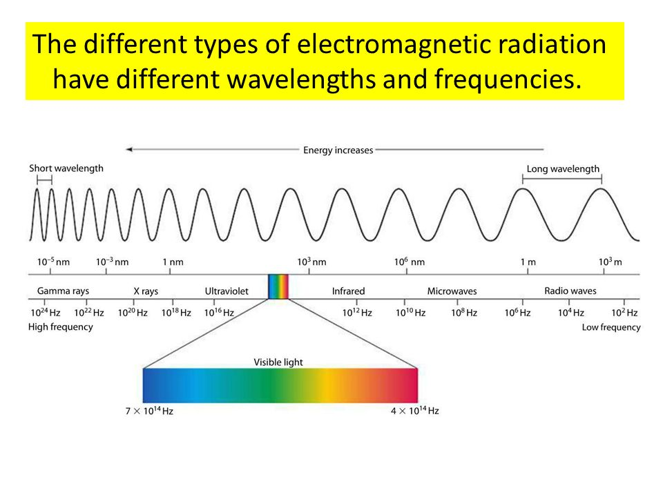 LIGHT and QUANTIZED ENERGY. - ppt - 72.0KB