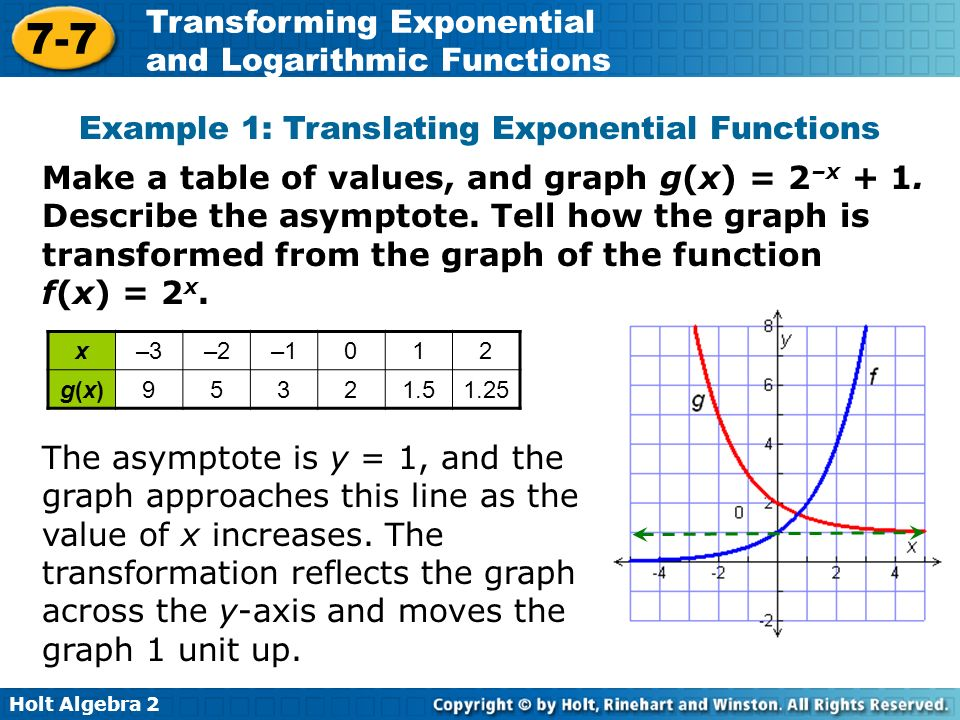 7 7 warm up lesson presentation lesson quiz transforming for X and y table of values