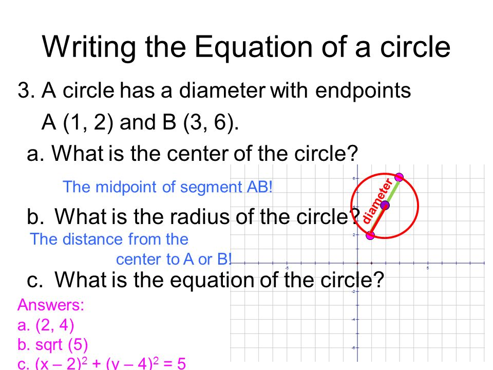 write the equation of a circle 2018-6-5  completing the square: circle equations  write it out  fiddle with signs and exponents to make your equation match the circle equation's format.