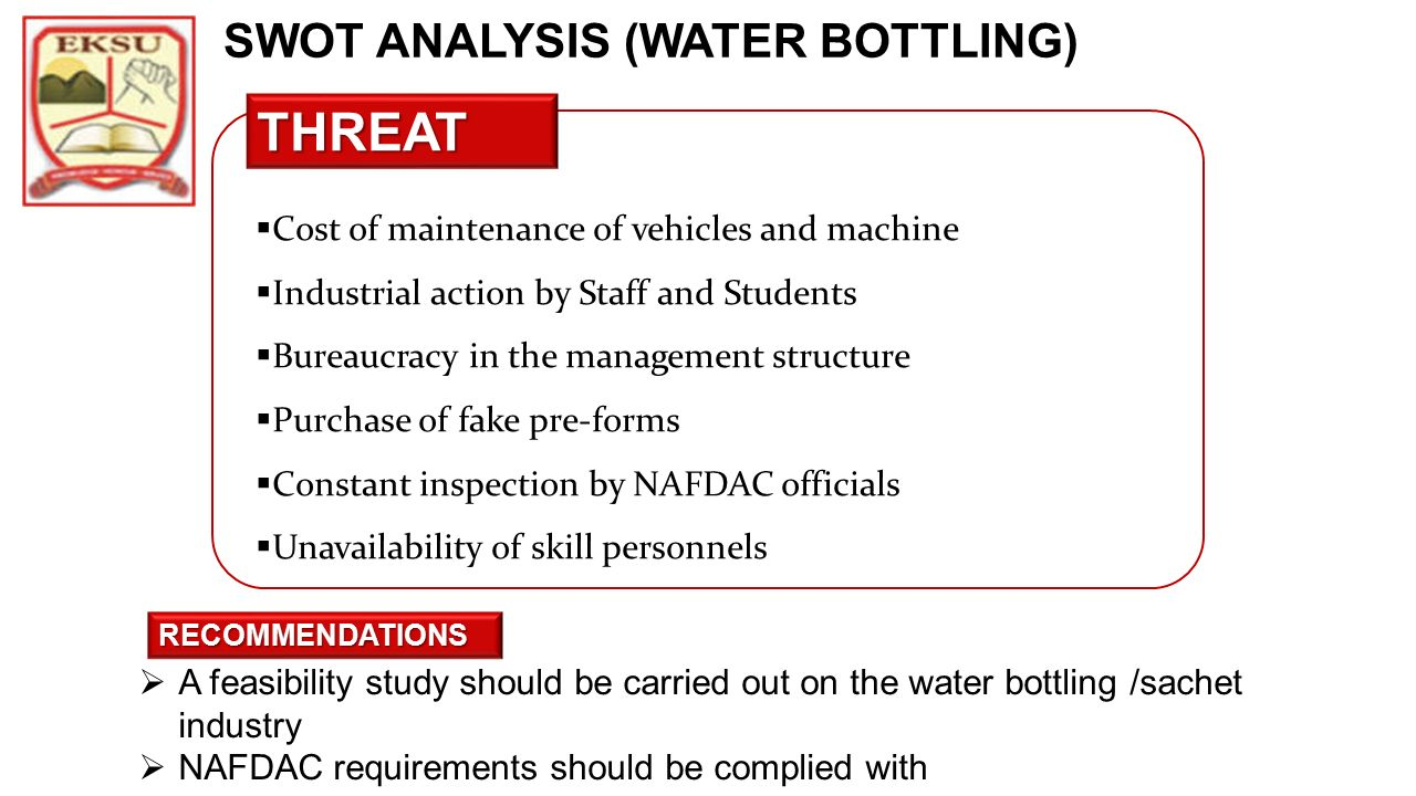 Bottled Water SWOT Analysis