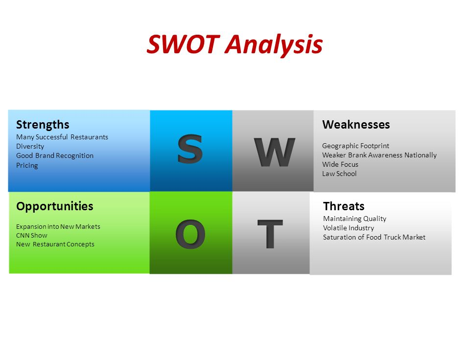 cnn swot analysis • more correspondents for better analysis and coverage of stories worldwide  cnn • launching of new  get our swot analysis updates.