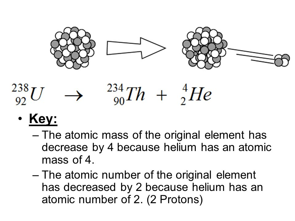 Key: The atomic mass of the original element has decrease by 4 because helium has an atomic mass of 4.