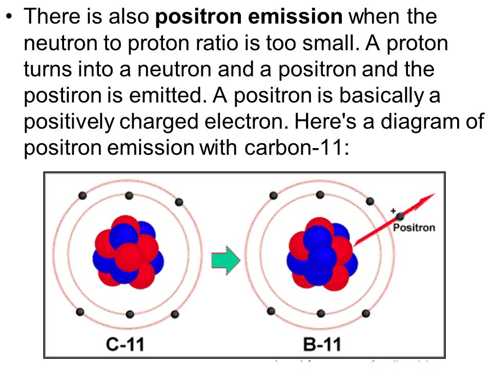 There is also positron emission when the neutron to proton ratio is too small.
