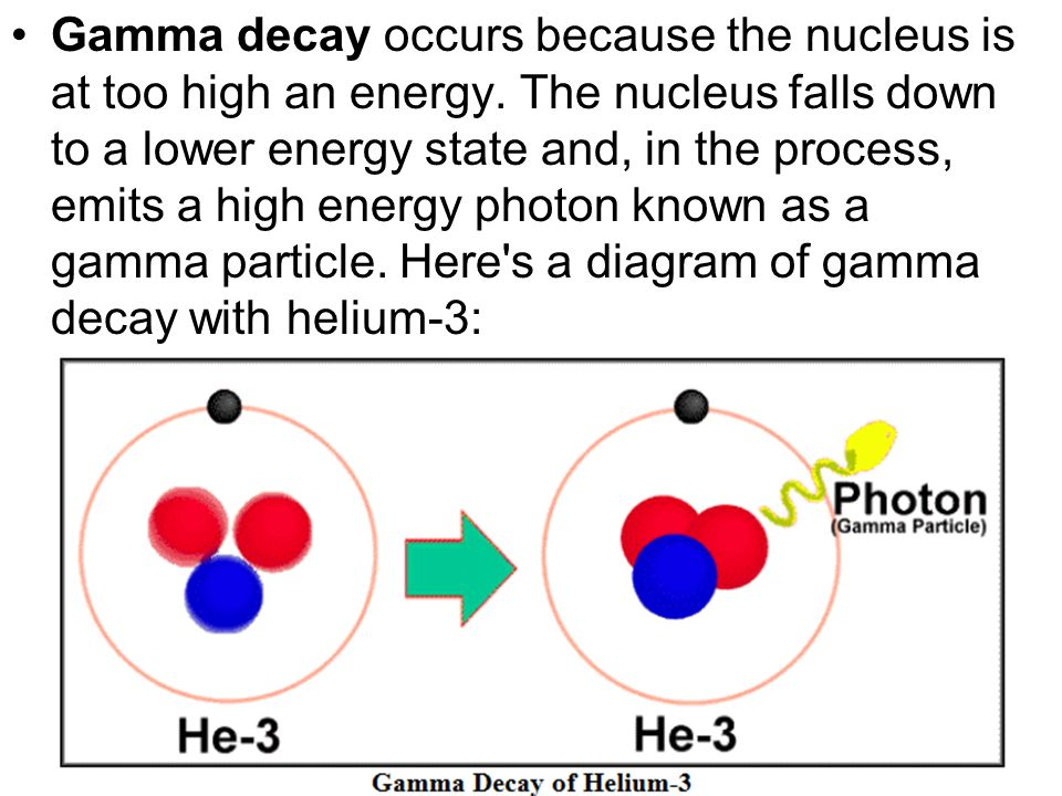 Gamma decay occurs because the nucleus is at too high an energy