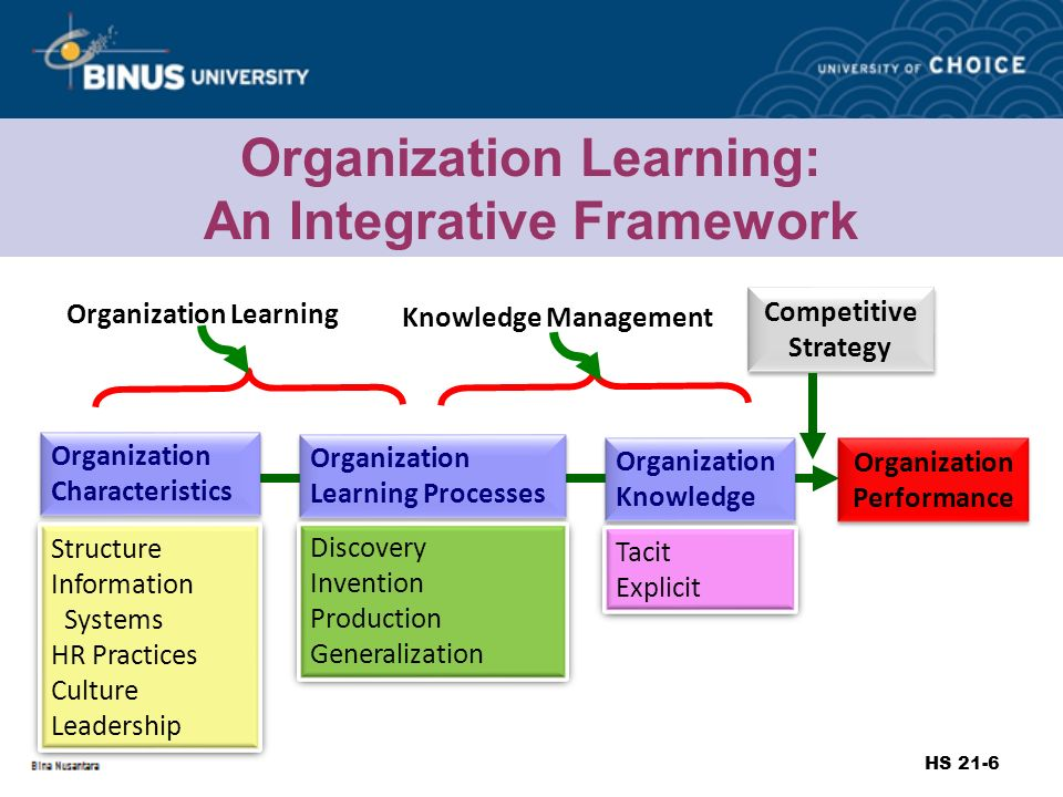 integrative learning project organizational setting Integrative learning project this is a 14 page paper that must include a title page, table of contents, abstract, and organizational setting for the.