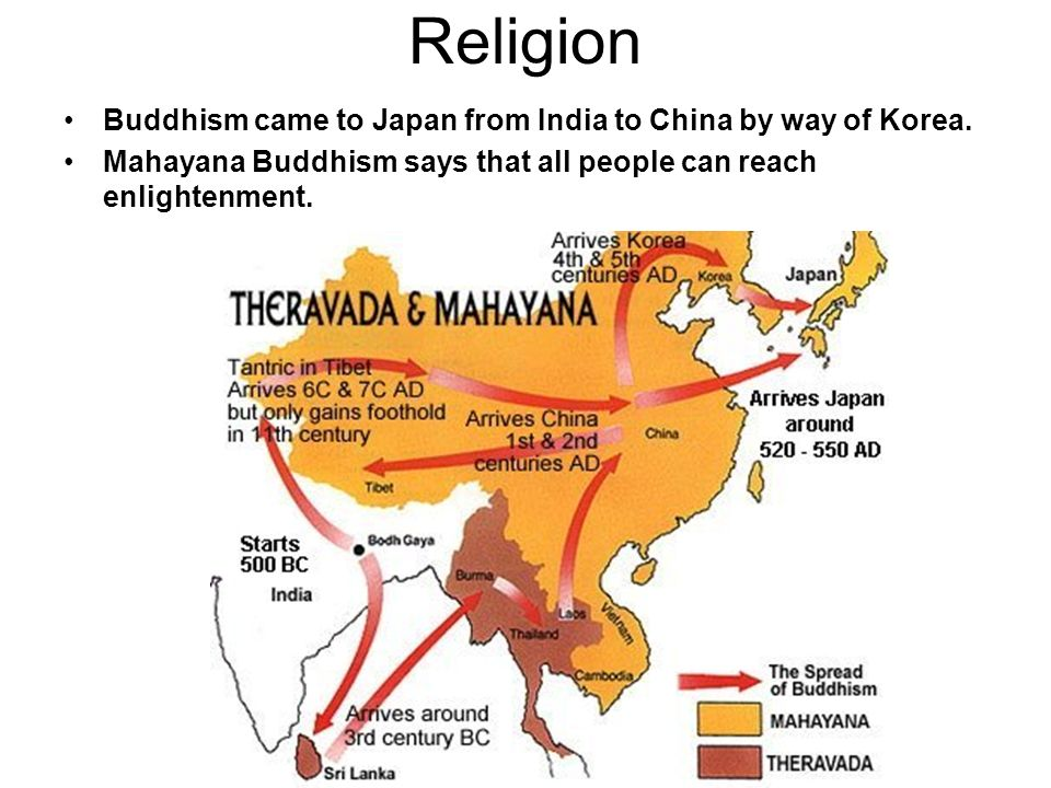 Religion in china and india