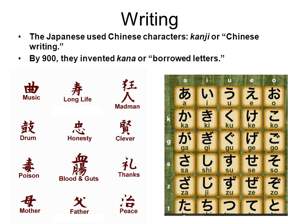 Japanese adopt chinese writing alphabet
