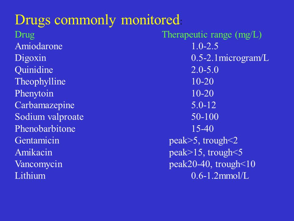 Phenytoin Levels Trough