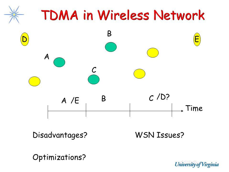 trama in wireless sensor networks This slides about wireless sensor  of california at berkeley to deploy wireless sensor networks on  trama 4 main phase • neighborhood.
