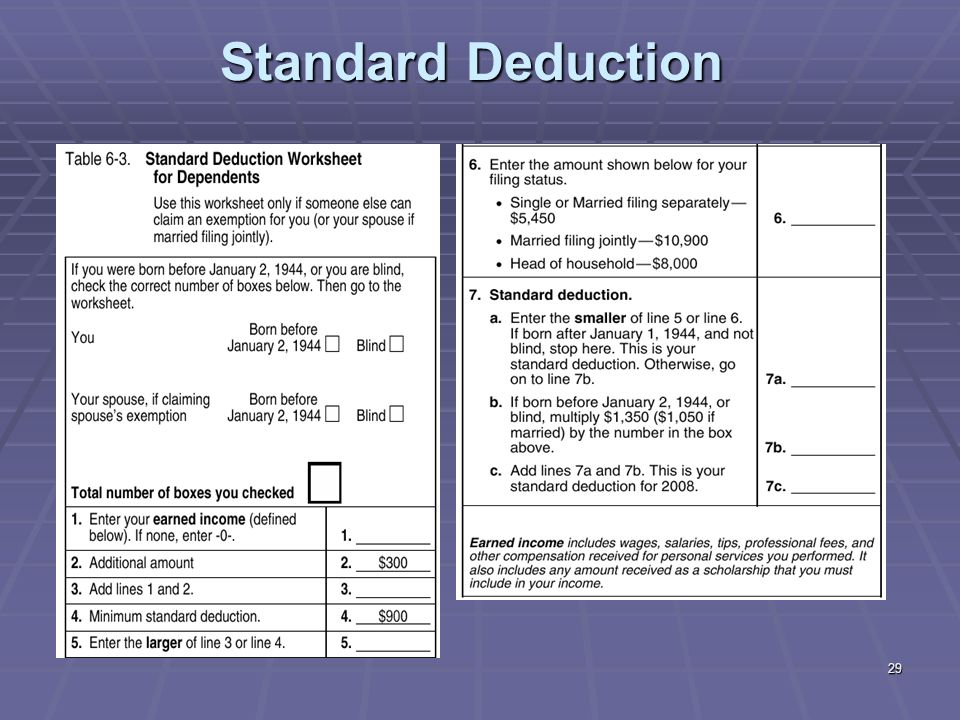 Standard deduction worksheet for dependents 2013 for Table 6 irs publication 501