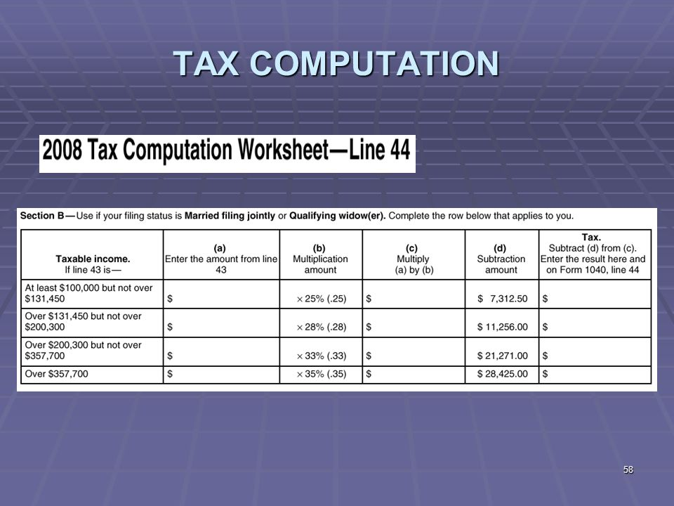 Liberty Tax Service Online Basic Income Tax Course Lesson 6 ppt – Tax Computation Worksheet 2012