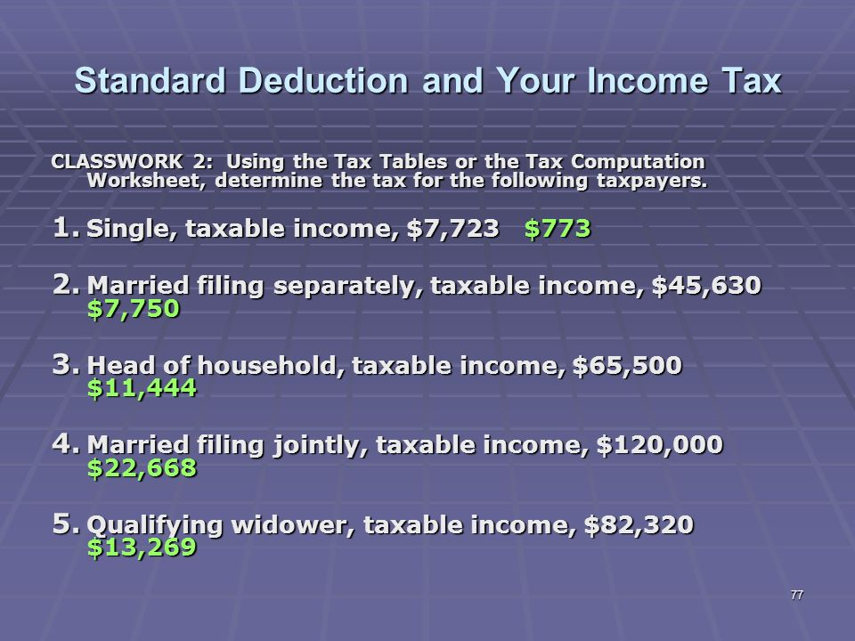 Liberty Tax Service Online Basic Income Tax Course Lesson 6 ppt – Standard Deduction Worksheet