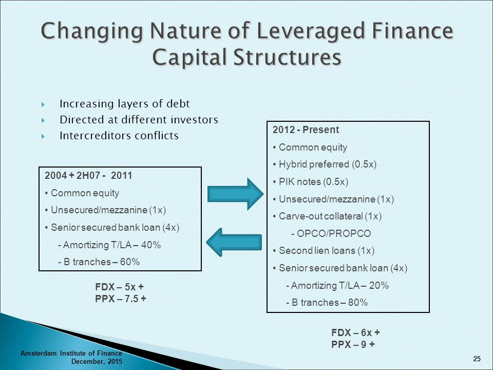Changing Nature Of Leveraged Finance Capital Structures