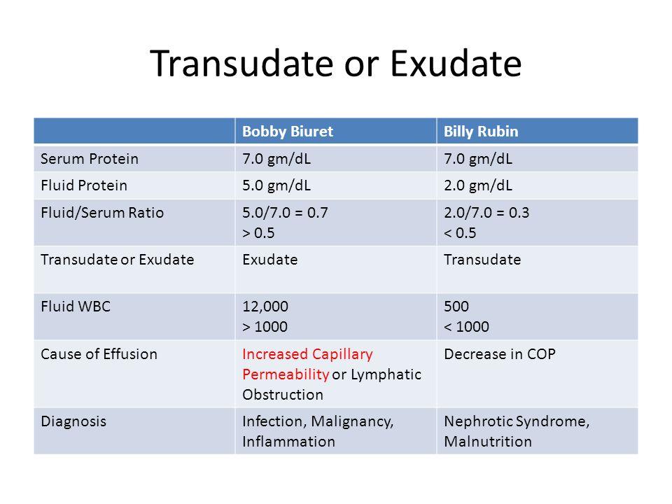 Transudate or Exudate Bobby Biuret Billy Rubin Serum Protein 7.0 gm/dL