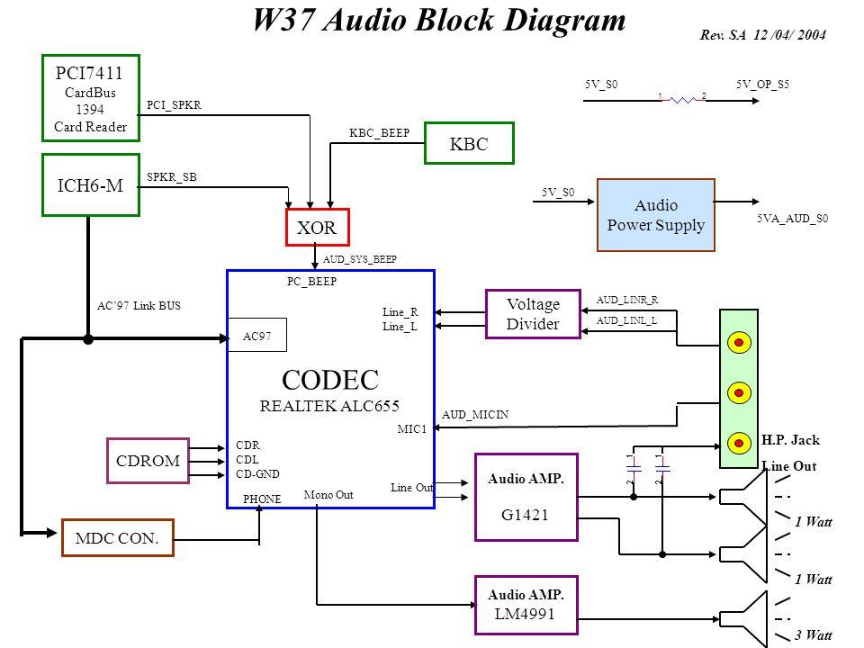 block diagram of cd player pdf