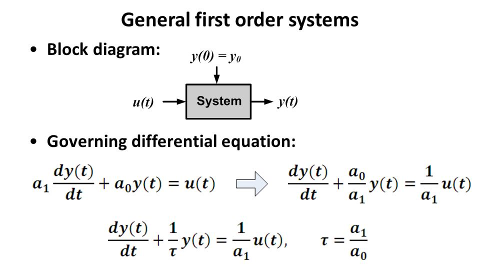 Linear First Order Differential Equations Calculator