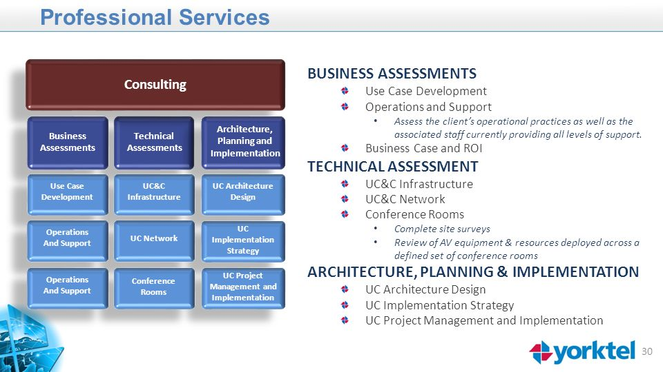 Yorktel continuity managed services overview ppt video online download for Network design and implementation plan