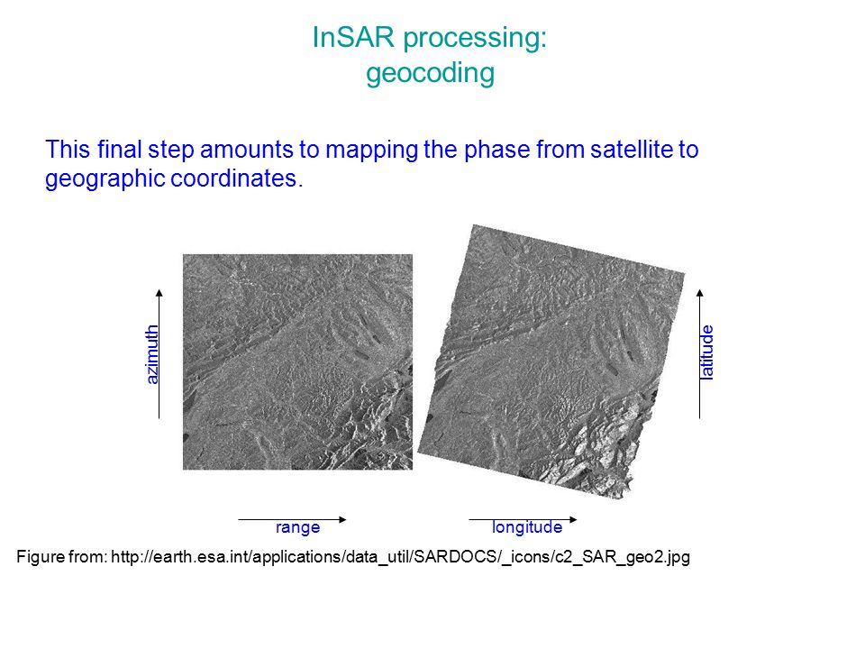 InSAR processing: geocoding