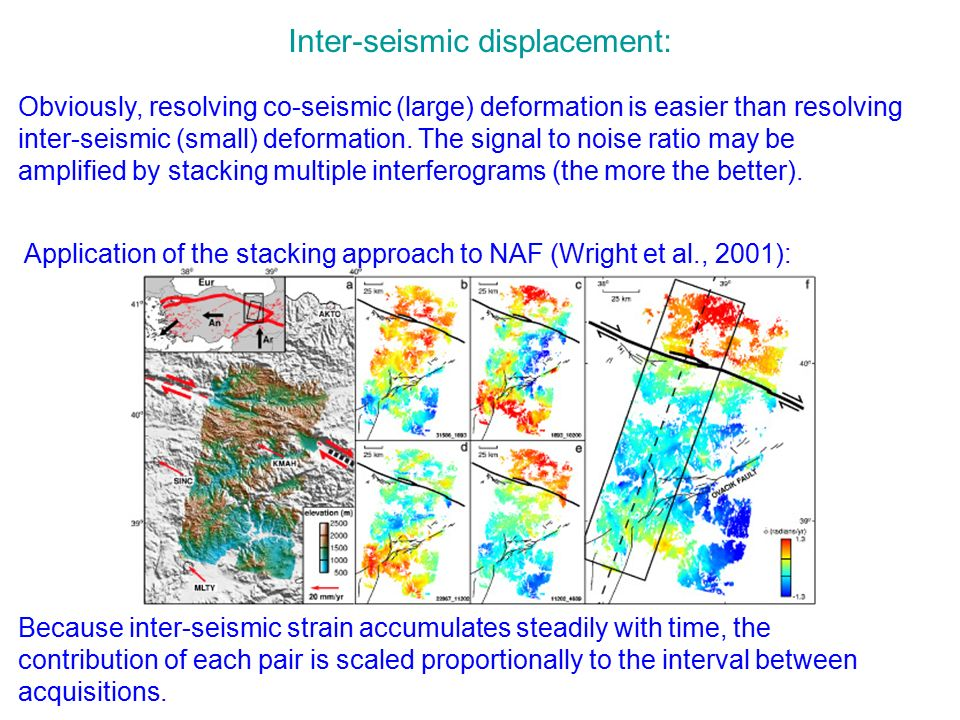 Inter-seismic displacement: