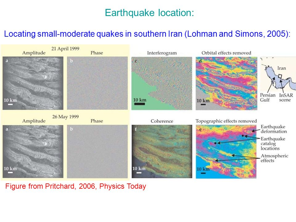 Earthquake location: Locating small-moderate quakes in southern Iran (Lohman and Simons, 2005): Figure from Pritchard, 2006, Physics Today.