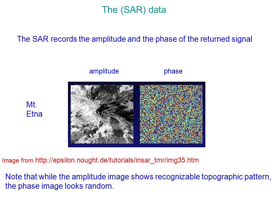 The (SAR) data The SAR records the amplitude and the phase of the returned signal. amplitude. phase.