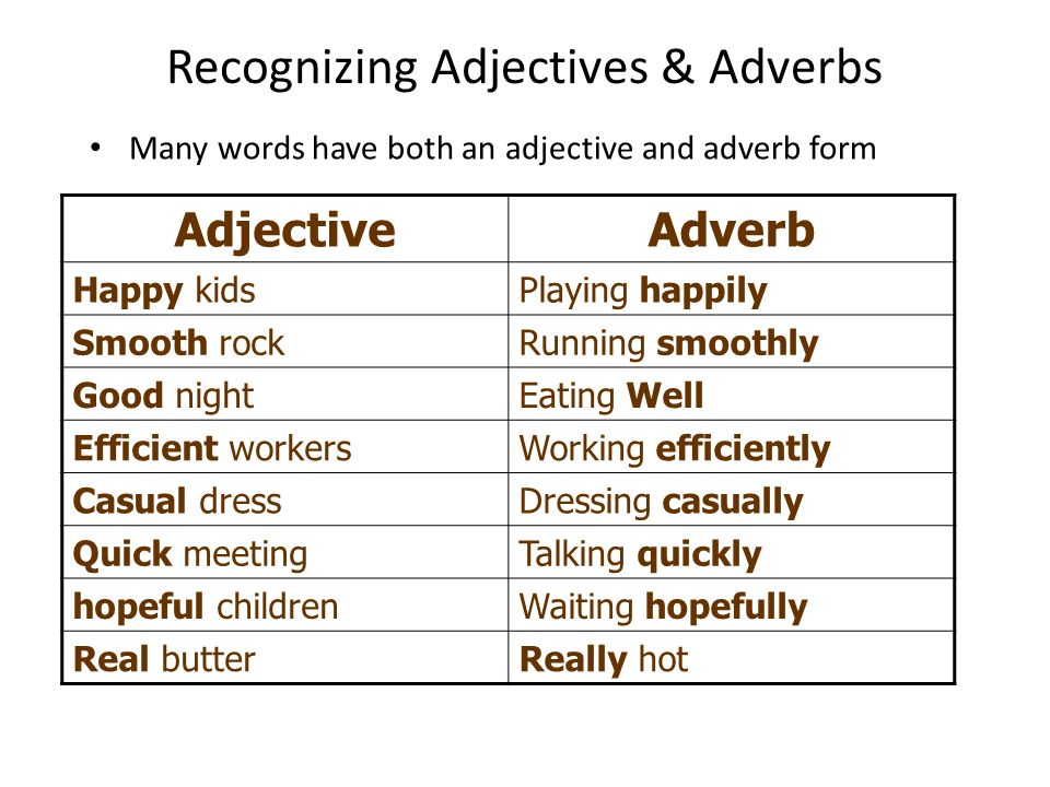 Todays Lesson Using Adjectives and Adverbs Correctly ppt download – Adverbs and Adjectives Worksheet