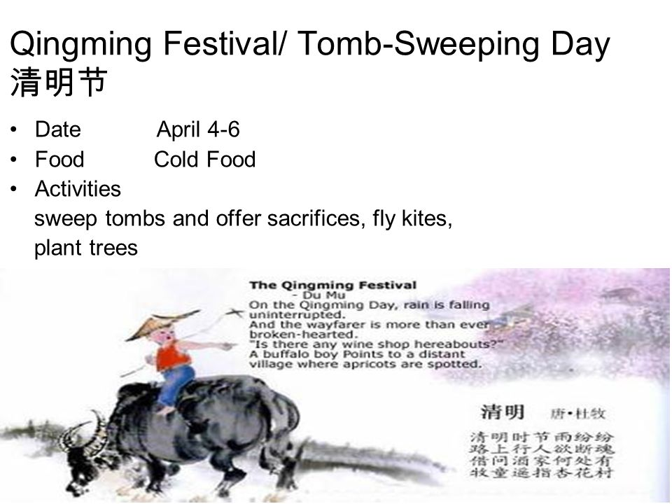 Traditional Chinese Festivals Ppt Download