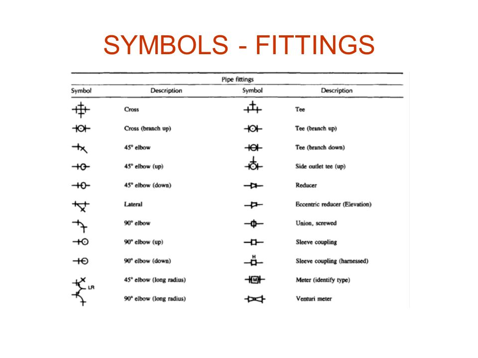 Pipe Fittings Schematic Symbols Smart Wiring Diagrams