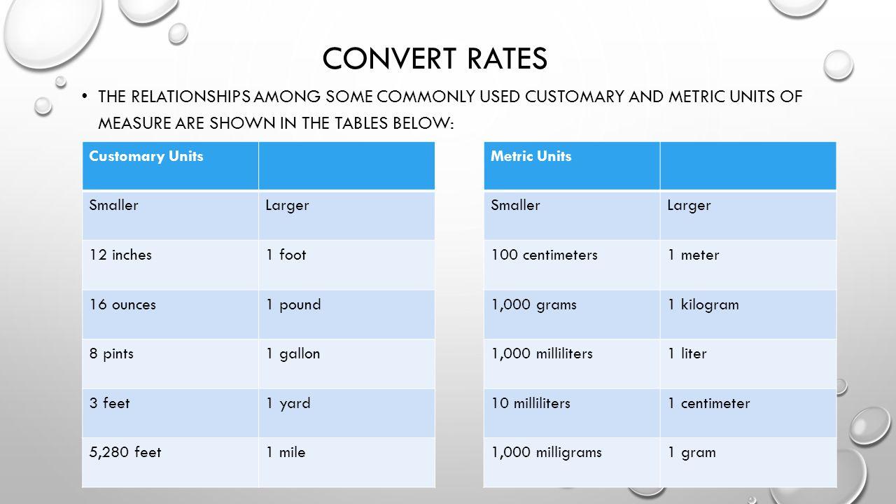 convert unit rates section ppt video online download. Black Bedroom Furniture Sets. Home Design Ideas
