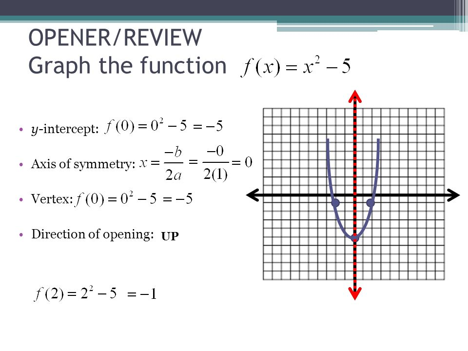 Chapter 5.7/Day 2 Quadratic Functions in Vertex Form - ppt download